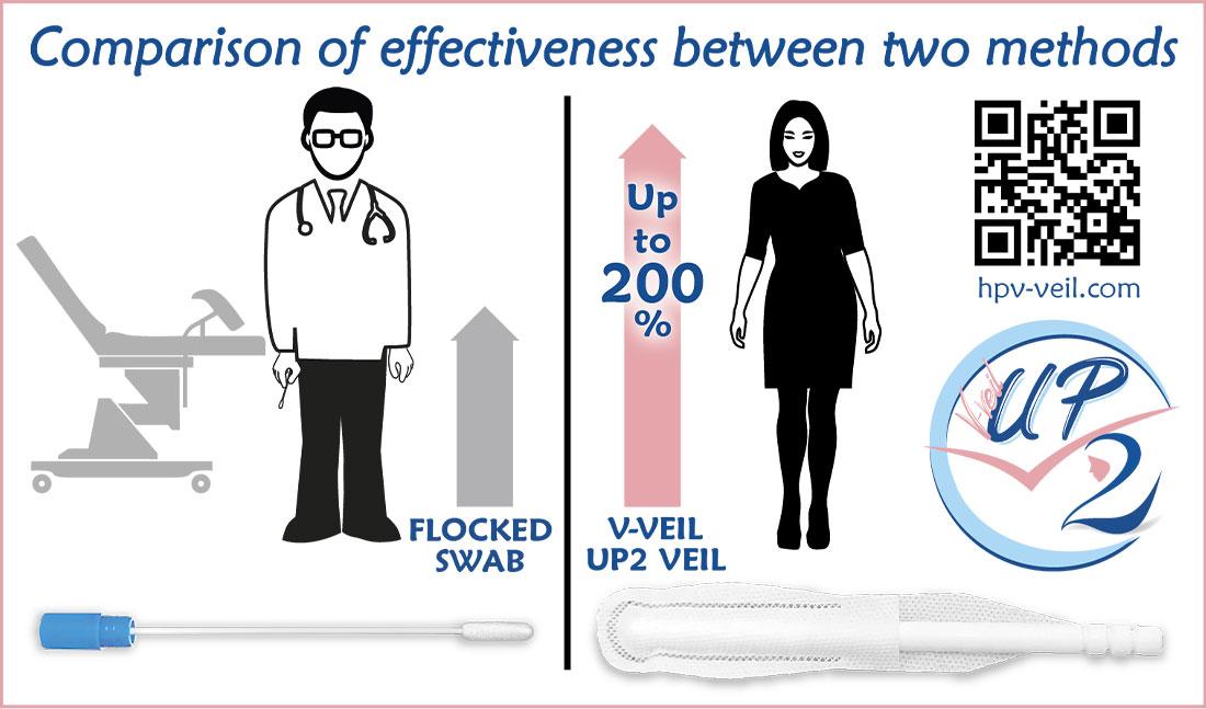 comparison-Veil-28--swab